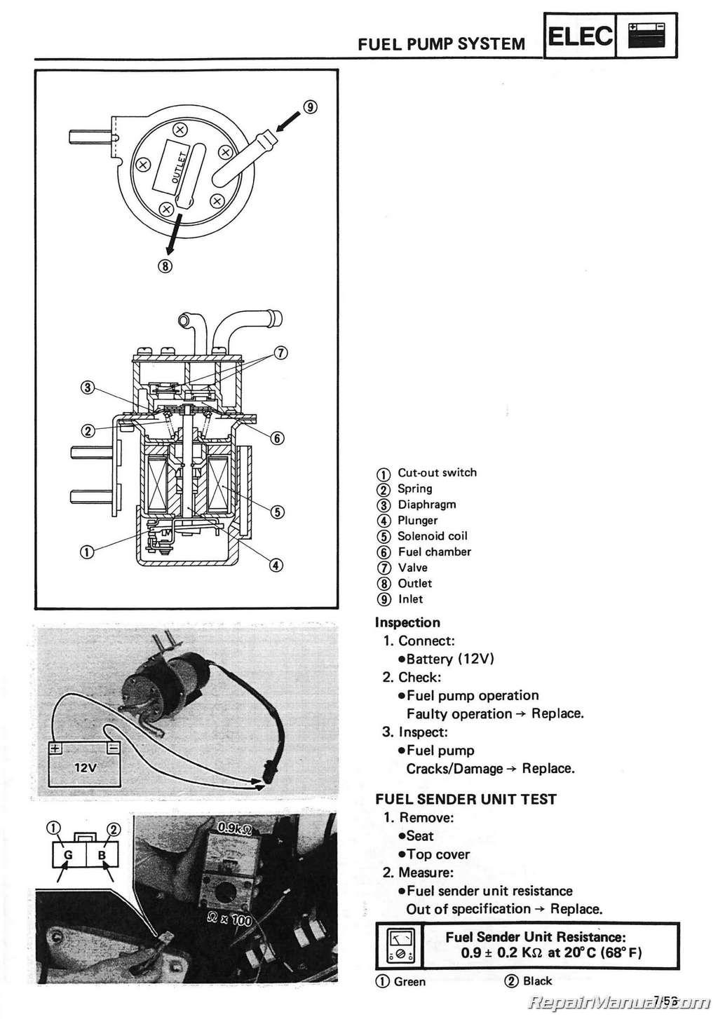 1994 yamaha banshee wiring diagram xlr mono jack 1985 2000 vmx1200 vmax motorcycle service manual