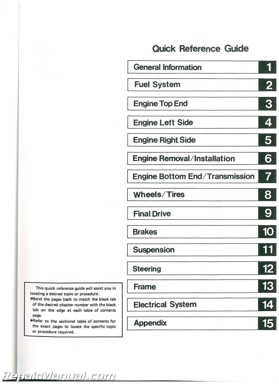 hight resolution of 1987 kawasaki 300 engine diagram wiring schematic kawasaki bayou wiring harness wiring schematics diagram owners manual for a bayou wiring harness all