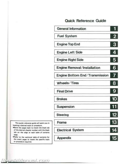 small resolution of 1987 kawasaki 300 engine diagram wiring schematic kawasaki bayou wiring harness wiring schematics diagram owners manual for a bayou wiring harness all
