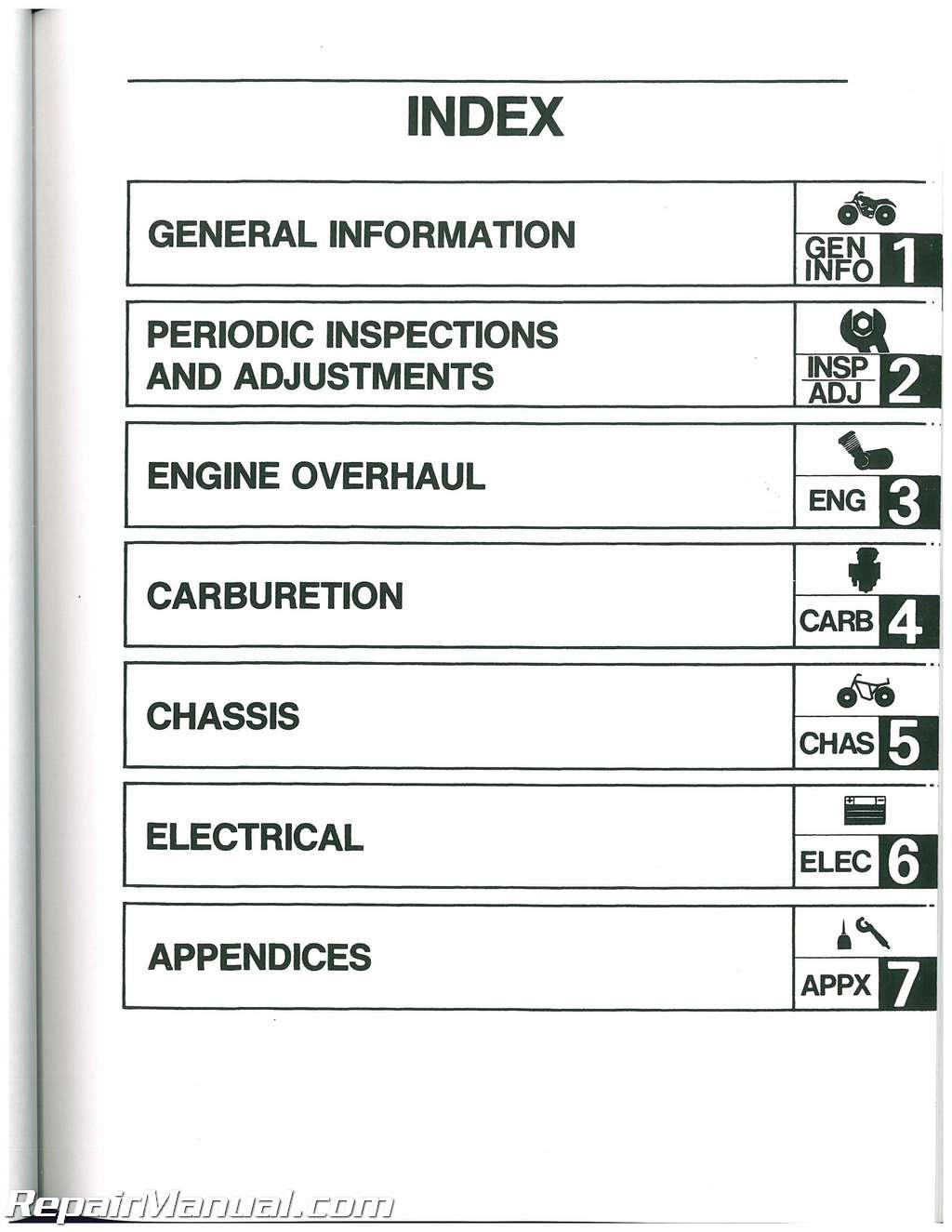 hight resolution of wiring diagram 1991 yamaha moto 4 atv