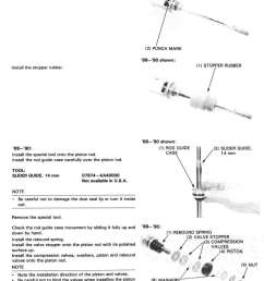 honda 700xx wiring diagram [ 1024 x 1420 Pixel ]