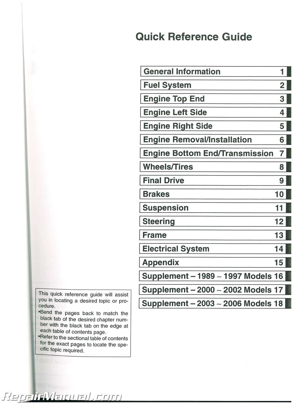 1988-2006 Kawasaki KLF300 Service Manual Supplement
