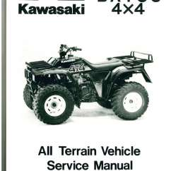 Kawasaki Bayou 300 4x4 Wiring Diagram Toyota Tundra Engine Service Manual Free 2019 Ebook Library 1989 2006 4
