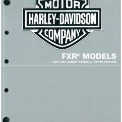 1994 Harley Davidson Wiring Diagram 2003 Ez Go Txt 1992 1200 Sportster Best Library Softail For