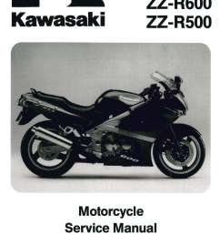 wiring diagram for 85 kawasaki ninja 6 [ 1024 x 1435 Pixel ]