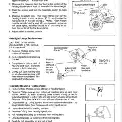 Polaris Sportsman 500 Wiring Diagram 12v Charge Controller Circuit 2007 800 Best Library 1996 2000 335 Atv Service Manual 400