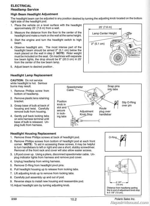 small resolution of 1996 2000 polaris sportsman 335 500 atv service manual rh repairmanual com 1998 polaris sportsman 500 4x4 wiring diagram 1998 polaris sportsman wiring