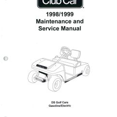 Wiring Diagram For Club Car Golf Cart 2001 Dodge Caravan Starter Manuals Repair Online Autos Post