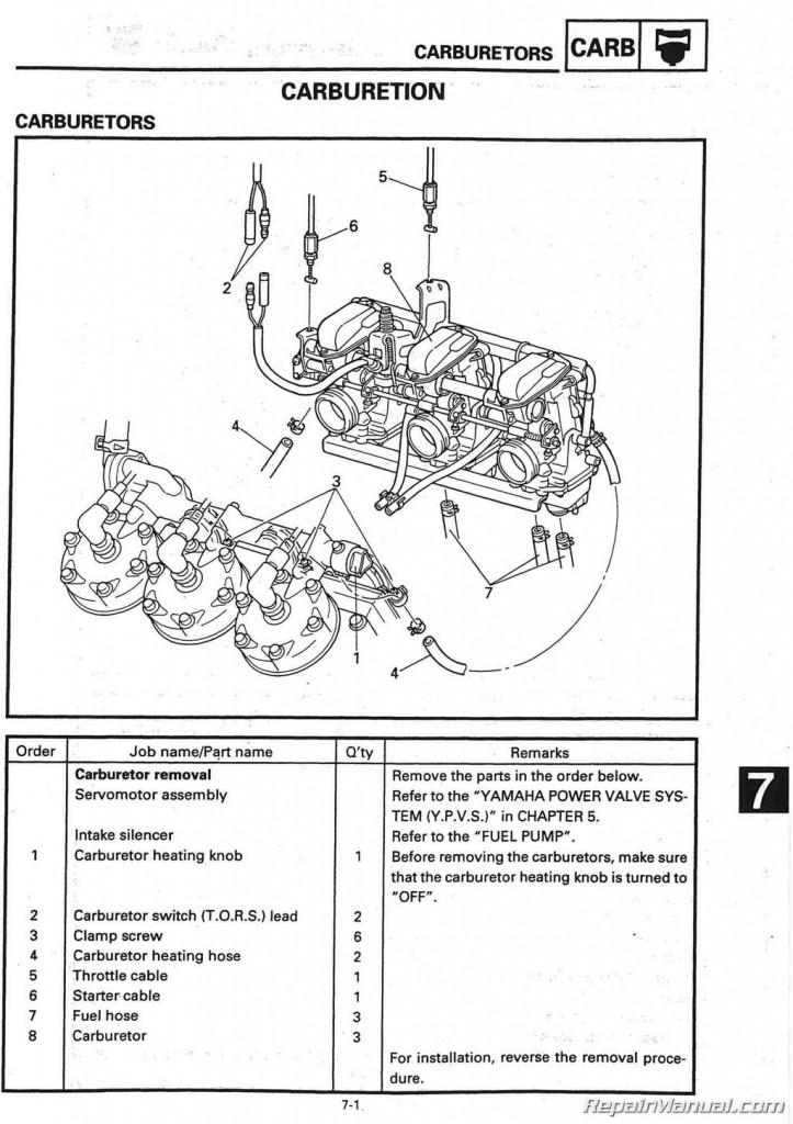 1998-1999 Yamaha SRX600 SRX700 MSRX700 Mountain SRX