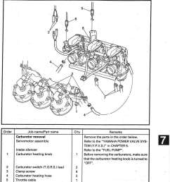 1998 1999 yamaha srx600 srx700 msrx700 mountain srx snowmobile electronic circuit diagrams 1998 1999 yamaha srx600 [ 1024 x 1449 Pixel ]