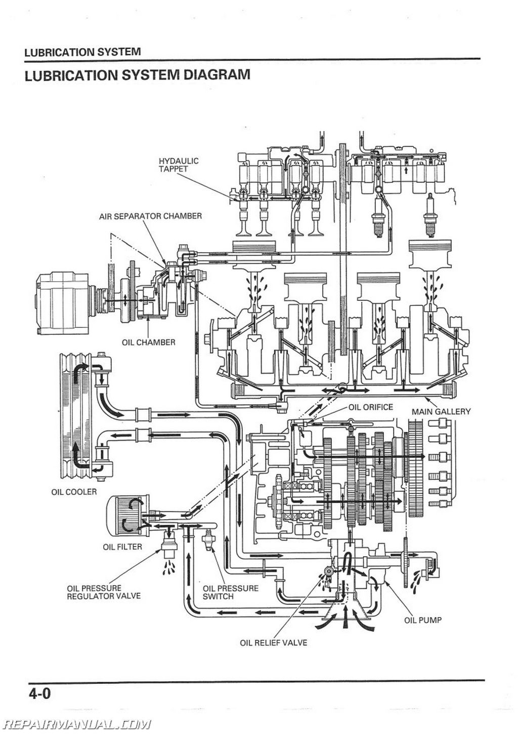 hight resolution of honda nighthawk wiring schematic wiring diagram data today 1982 wiring honda diagram nighthawk cb750