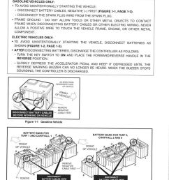 2000 club car carry all wiring diagram wiring diagram source furnace wiring diagram 2000 club car [ 1024 x 1429 Pixel ]