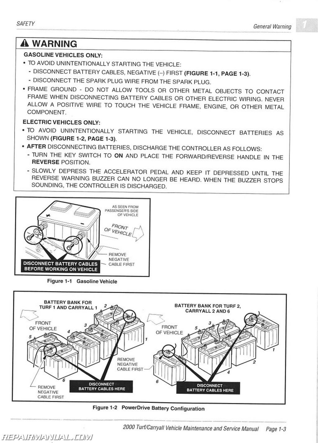 Carry All Wiring Diagram on carry all parts, carry all engine, carry all utility carts,