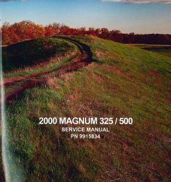 magnum lift wiring diagram [ 1024 x 1352 Pixel ]