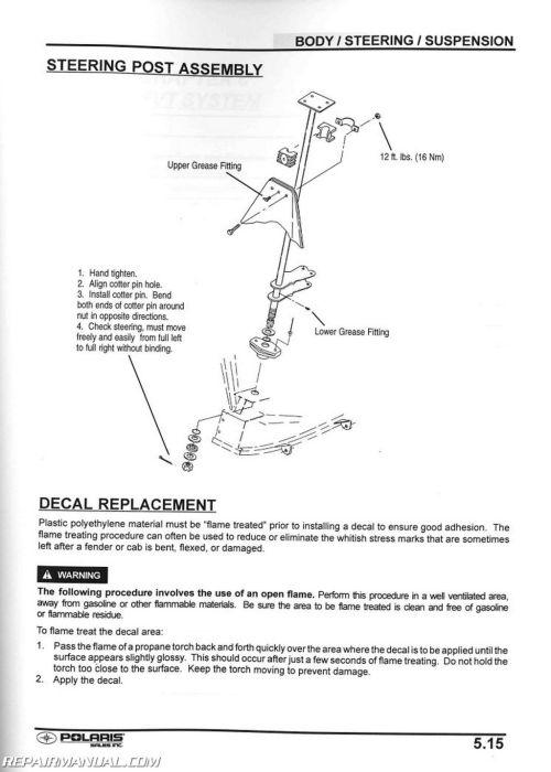 small resolution of 2000 polaris xplorer 250 400 atv service manual