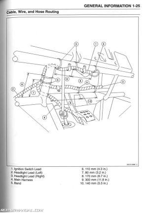 Kawasaki Mule Kaf620 Wiring Diagram | Wiring Library