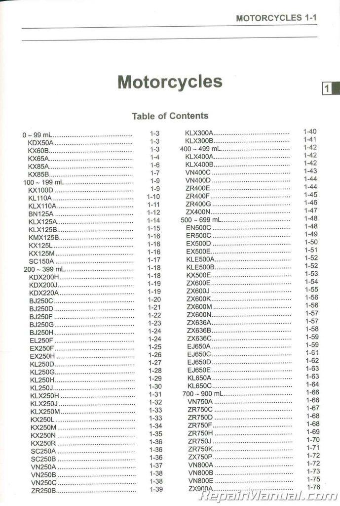 2002-2005 Kawasaki Model Recognition Manual