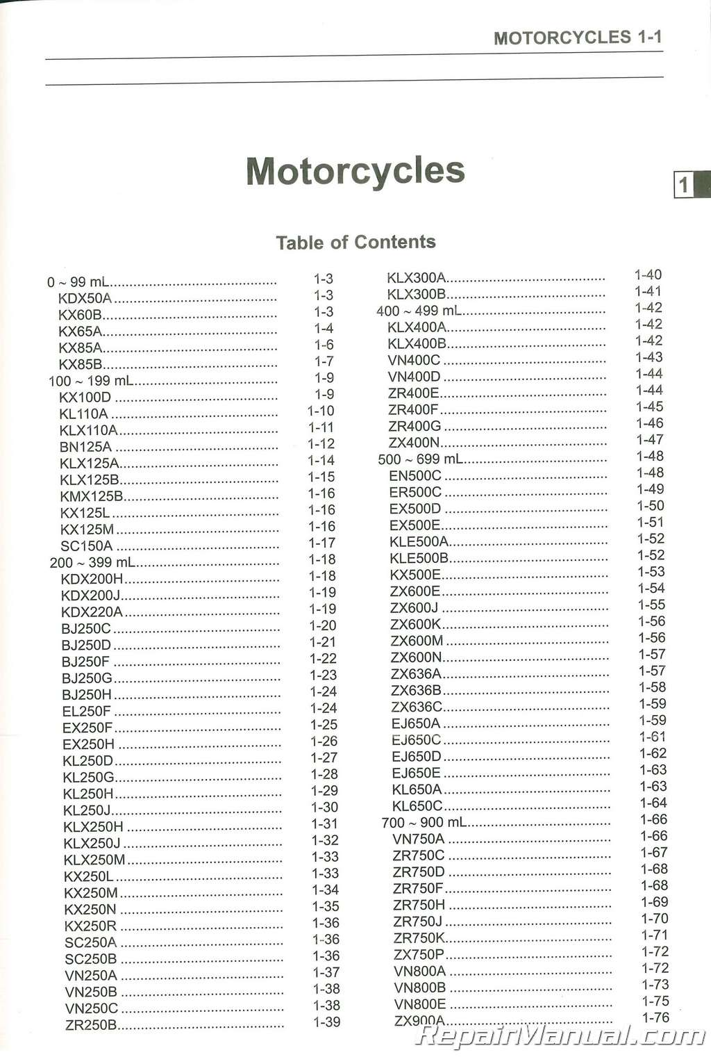 2002-2005 Kawasaki Model Recognition Manual : 99930-1008