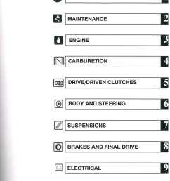 2002 polaris xc sp and xcr performance snowmobile service manual 2002 polaris xcsp 600 wiring diagram  [ 1024 x 1404 Pixel ]
