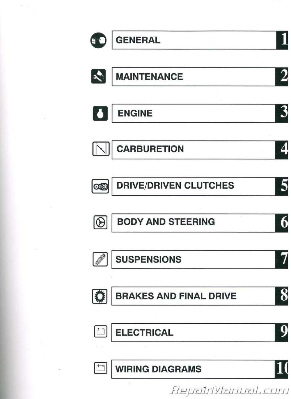 medium resolution of 2002 polaris xc sp and xcr performance snowmobile service manual 2002 polaris xcsp 600 wiring diagram