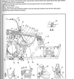 yfm660fa grizzly 660 yamaha atv service manual 2003 2008 yamaha golf cart electrical diagram yamaha g9 wiring schematic [ 1024 x 1395 Pixel ]