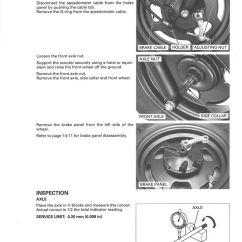 Honda Zoomer X Wiring Diagram Web Tongue Piercing 2003 2016 Nps50 Ruckus Scooter Service Manual