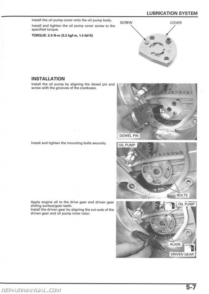 2003-2016 Honda NPS50 Ruckus Scooter Service Manual