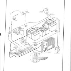 Club Cart Wiring Diagram Front Load Washer Parts Mid 90s Car Ds Runs Without Key On