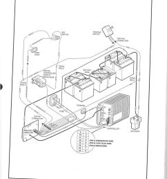 2003 club car iq system maintenance service manual supplement2003 club car wiring diagram 11 [ 1024 x 1329 Pixel ]