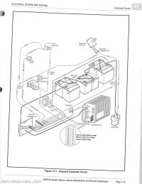 2003 Club Car IQ System Maintenance - Service Manual ...