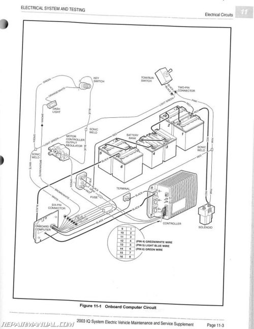 small resolution of 2003 club car iq system maintenance service manual supplement2003 club car wiring diagram 11