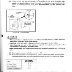 2003 Club Car Gas Golf Cart Wiring Diagram How To Draw A House Turf 2 6 Carryall 1 Plus