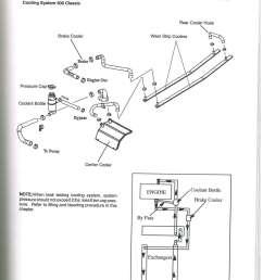 diagrams 2005 2003 polaris 500 clic 550 600 700 clic edge snowmobile service  [ 1024 x 1374 Pixel ]