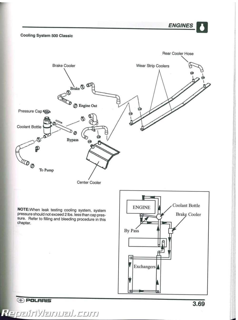medium resolution of  diagrams 2005 2003 polaris 500 clic 550 600 700 clic edge snowmobile service