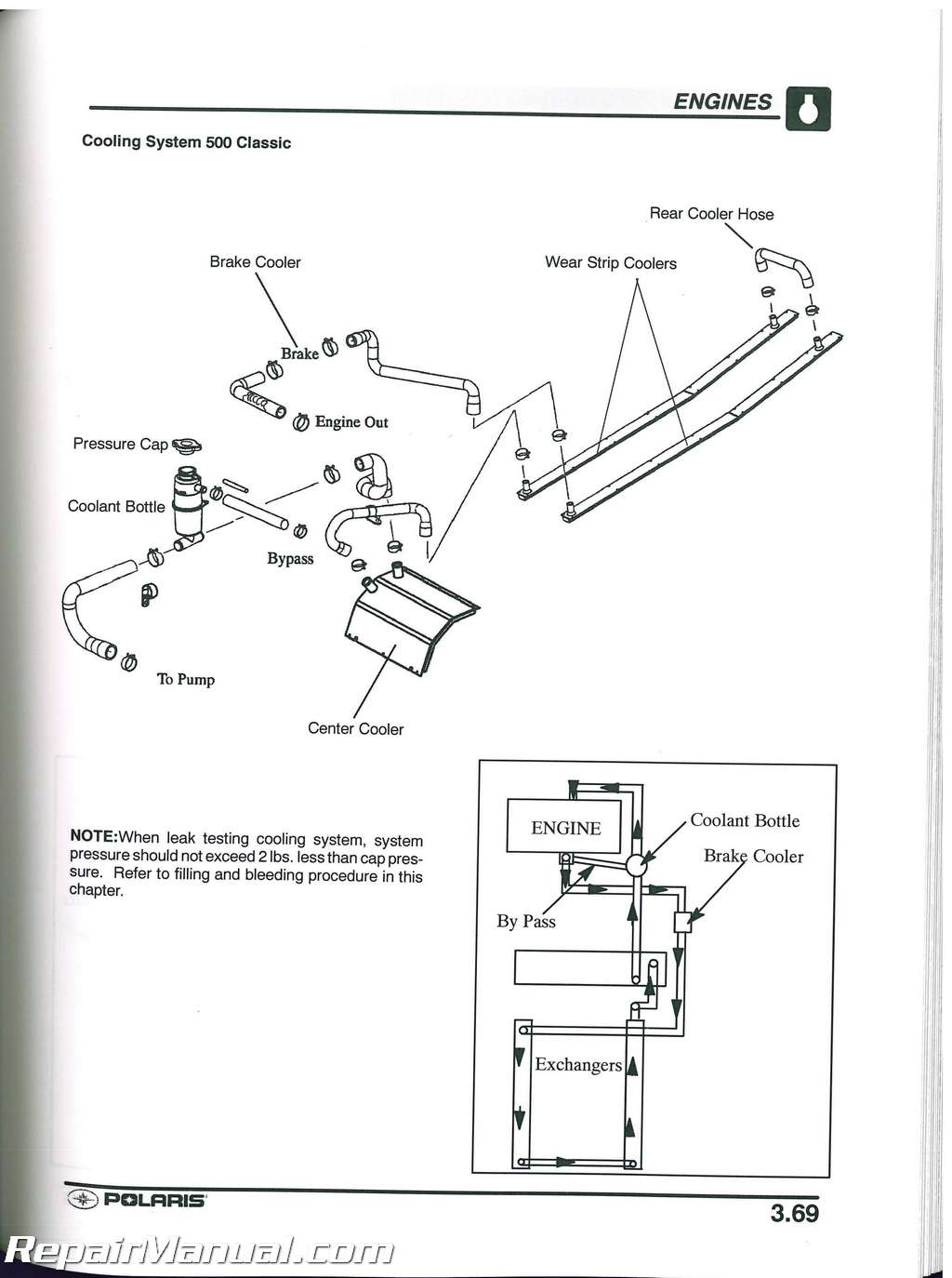 hight resolution of  diagrams 2005 2003 polaris 500 clic 550 600 700 clic edge snowmobile service