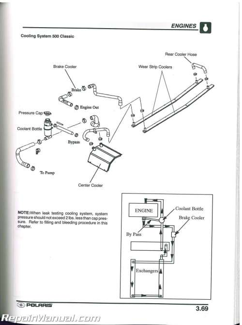 small resolution of  diagrams 2005 2003 polaris 500 clic 550 600 700 clic edge snowmobile service