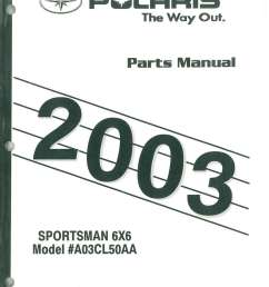 2002 polari sportsman part diagram [ 1024 x 1331 Pixel ]