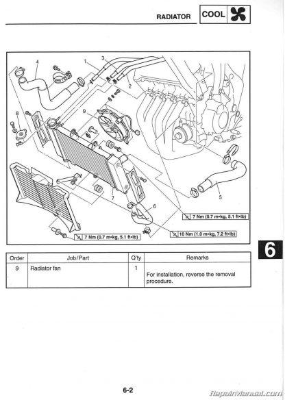 2004-2006 Yamaha FZ6 Motorcycle Service Manual