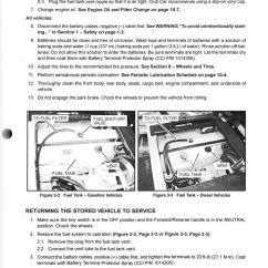 Club Car Wiring Diagram Manual 2001 Lincoln Ls Fuse Box 2004 Carryall 294 And Xrt 1500 Maintenance