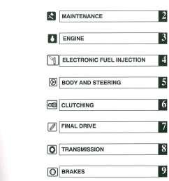 2004 polari sportsman 700 manual [ 1024 x 1459 Pixel ]