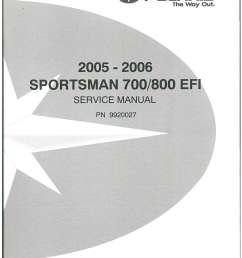 2004 polari sportsman 700 manual [ 1024 x 1272 Pixel ]