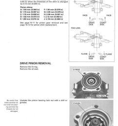 2005 2018 honda trx250te tm recon atv service manual rh repairmanual com 1998 honda 250 recon [ 1024 x 1455 Pixel ]