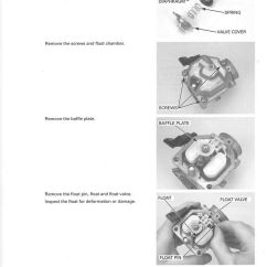 Honda Recon 250 Rear Axle Diagram Light Switch Wiring Trx 420 Rancher Get Free
