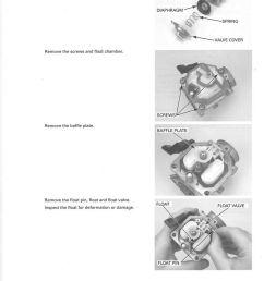 honda 4 track 1996 atv wiring schematic [ 1024 x 1443 Pixel ]