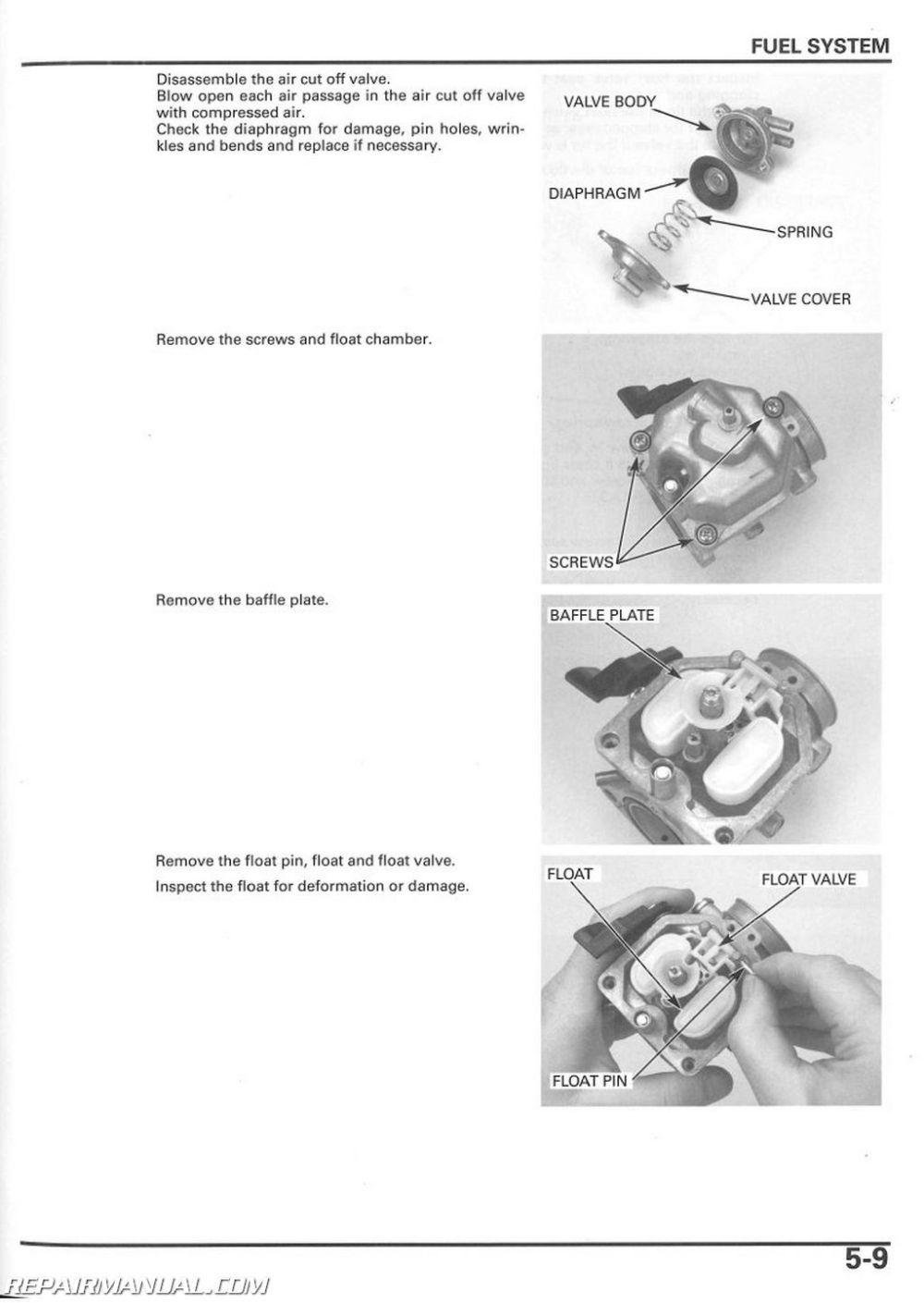 medium resolution of honda 4 track 1996 atv wiring schematic