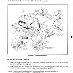 Club Car Golf Cart Parts Diagram Strat Wiring 5 Way Switch Stratocaster Tricks Electric Guitar Pickups Carryall 6 Get Free Image About