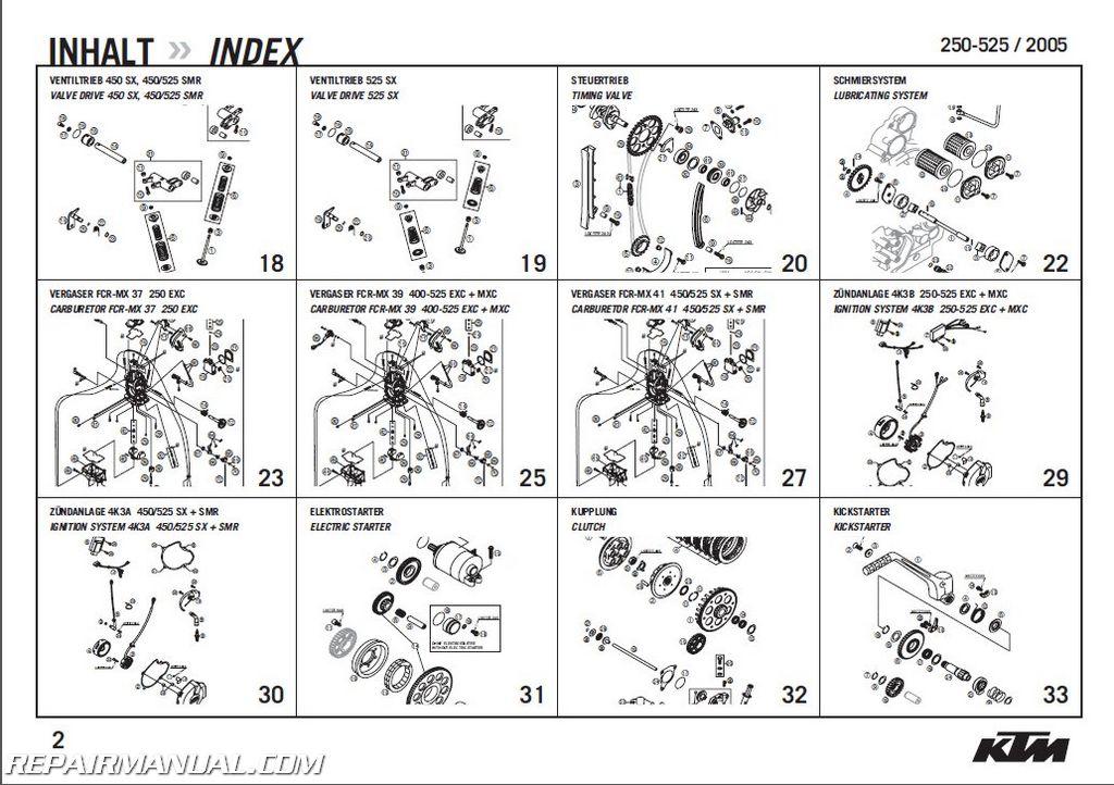 ktm 525 parts manual