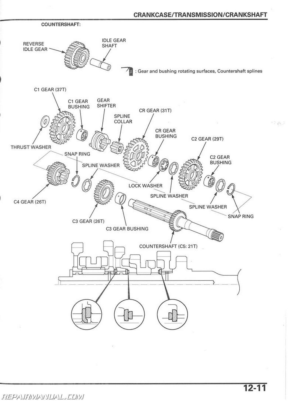 honda trx250ex wiring diagram