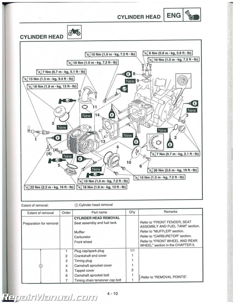 2006 Yamaha TTR50E Motorcycle Owners Service Manual