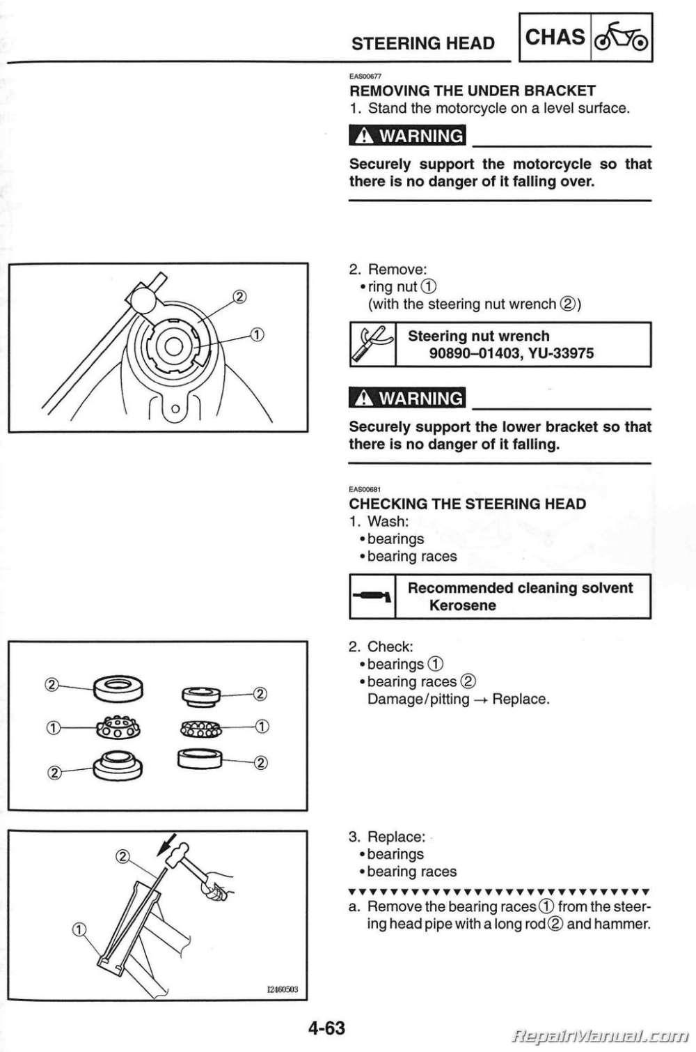 medium resolution of yamaha r1 electrical wiring diagram yzf motorcycle
